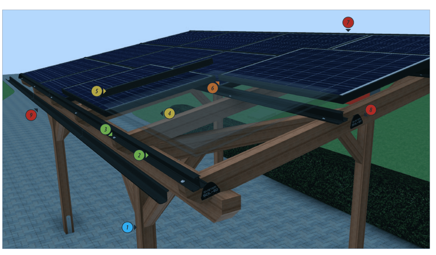 carport med solcelle paneler